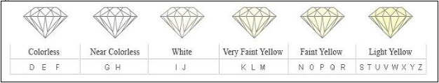 diamond_color